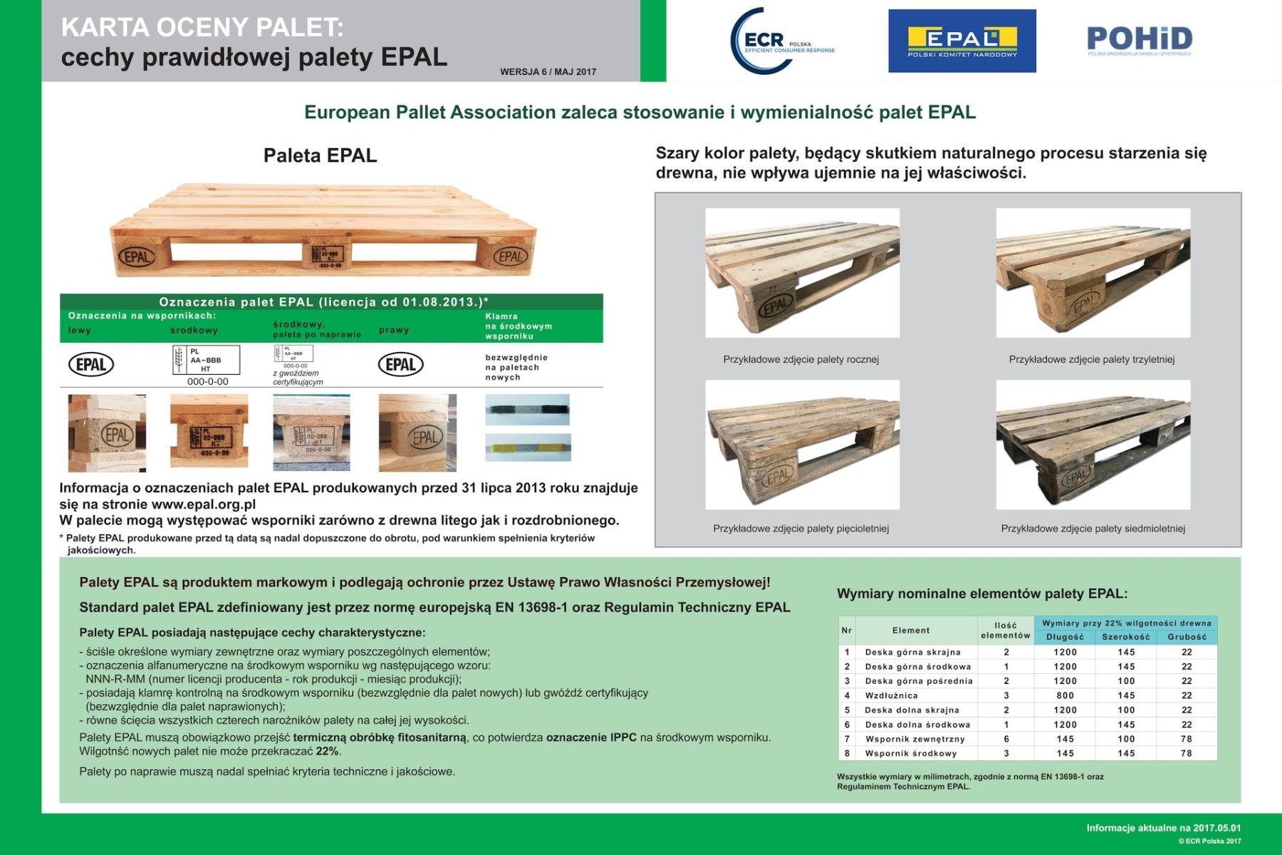 Karta oceny palety Epal