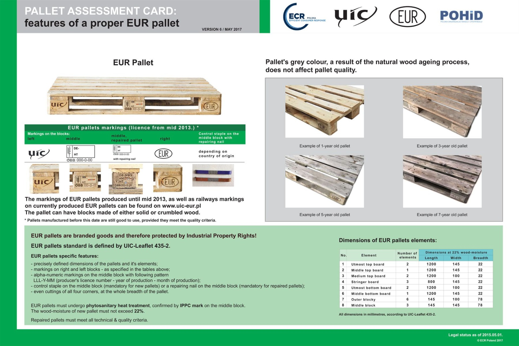 Pallet assessment card - europal