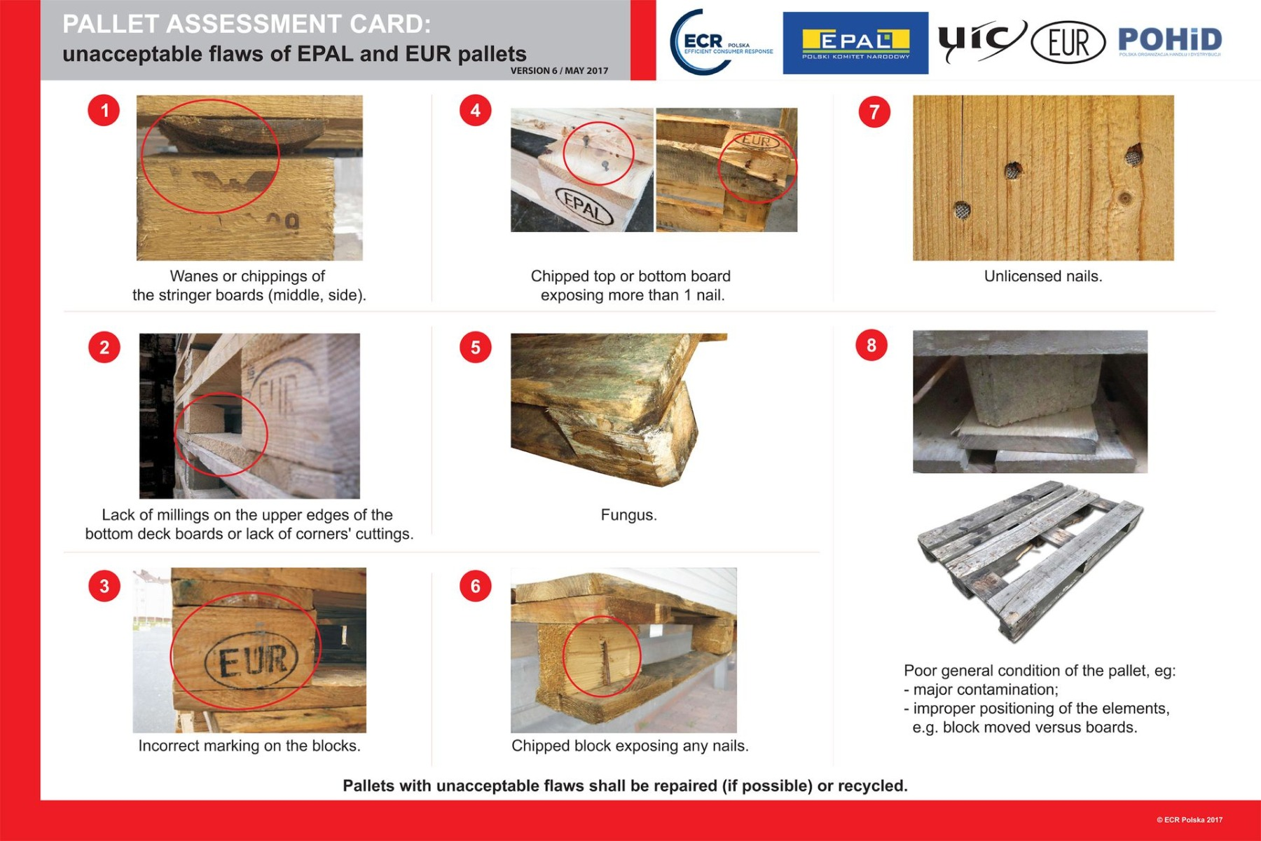 Pallet assessment card Euro Epal - unacceptable flaws - eng