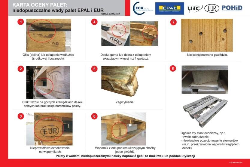 Karta oceny palet ECR czerwona EPAL EUR AL- niedopuszczalne wady