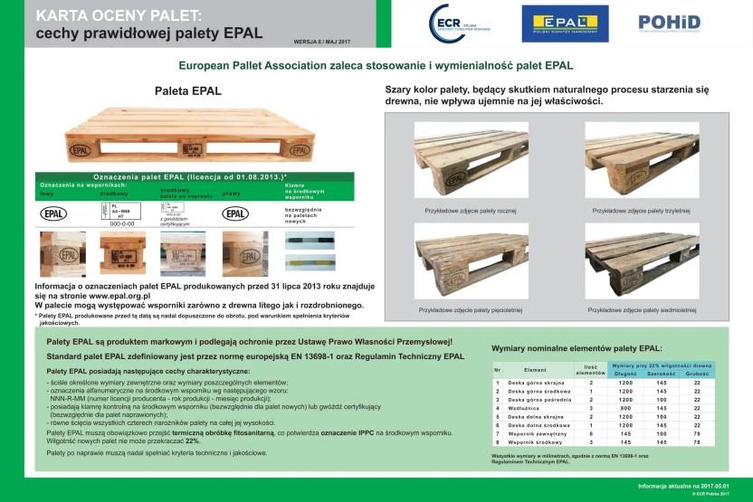 Karta oceny palet - cechy prawidłowej palety EPAL