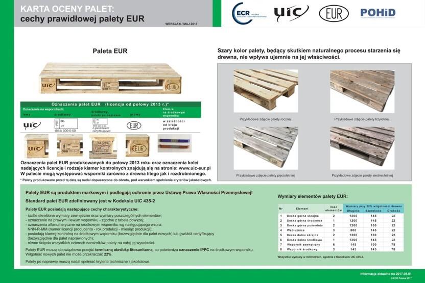 Karta oceny palet zielona ECR UIC EUR